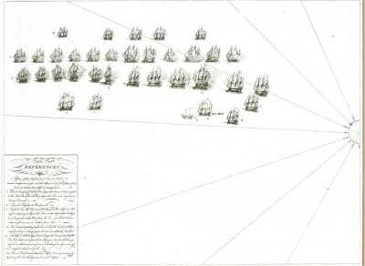Plan of the Battle of Minorca